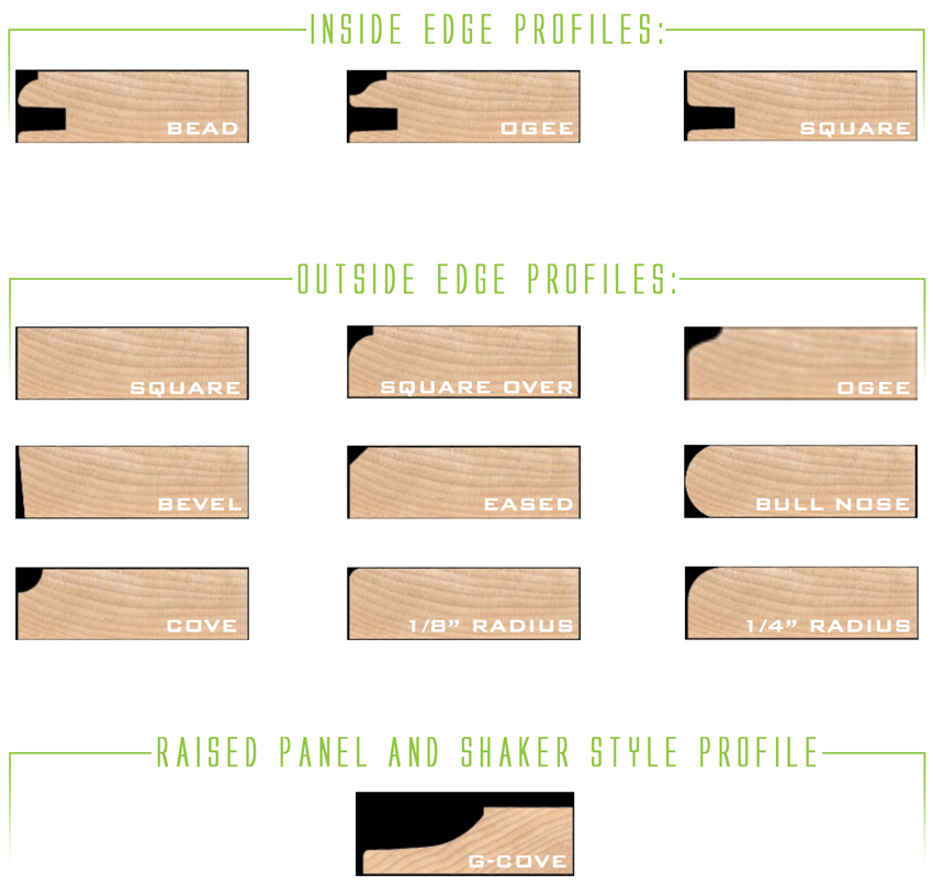 panle door profiles